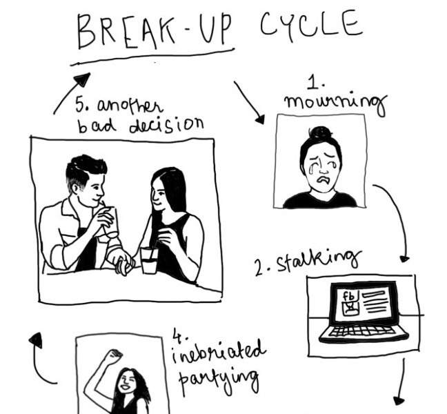 Saturday #comics! Relationships and Endings by Pakhi Sen http://pyjamapeople.in/index.php/2016/12/03/the-cycle-of-relationships/ #humour