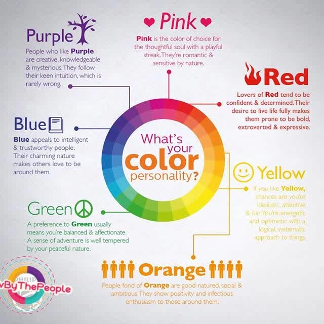 #colorpersonality #chromopersonality #favouritecolors #colors #psychological #tvbythepeople