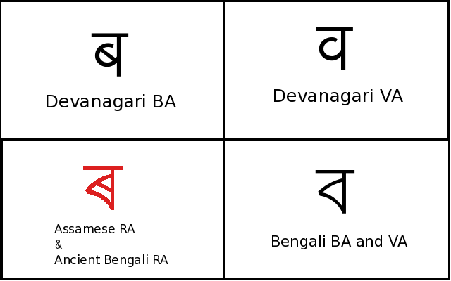 #bengali #bong #wow #lovebong #bonglove  #language #languages #bongculture