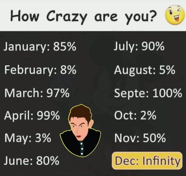 In which month ur born n ur really crazzzy #amirkhan