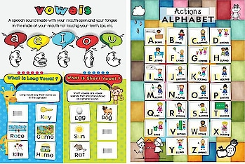 Vowels And Alphabet Interactive Informative Poster For kids Paper Print  (10 inch X 18 inch) Paper Print  (18 inch X 10 inch)   Theme: Educational Width x Height: 10 inch x 18 inch Orientation: Portrait  Buy Now :- https://bit.ly/2Qno5mL  #together #photooftheday #happy #me #girl #boy #beautiful #instalove #loveher #lovehim #pre