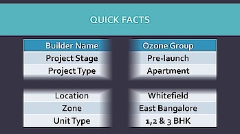 Ozone WF 48 - www.ozonewf48.net.in - Whitefield - East Bangalore #ozonewf48 #ozonegroup #whitefield #eastbangalore  Refer : https://www.scoop.it/u/ozone-wf48