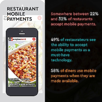 Mobile Payments Facts  www.waytoonerd.com  #digitalpayment #digitaltrading #makemoney #traderlifestyle #focus #luxury #makemoneyonline #android #instatech #technews #geek #developer #startup #gadget #smartphone #dailyfact #didyouknowfacts #quotes #funfacts #amazingfact #like #true #doyouknow #interesting #motivation #awesome #quote #factsonly