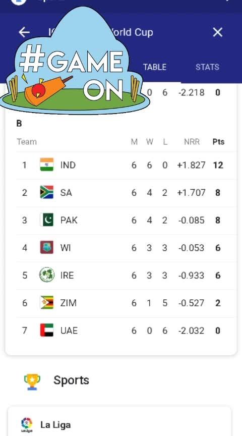 #worldcup2019 #cricketfever #dearanilthakur #game #2019 #roposo #new #team