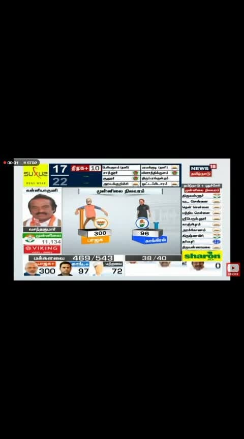 #tnpolitics #apelections2019 #tnelections2019 #tnelection #elections #bjp4india #bjpsarkar 😍 😍
