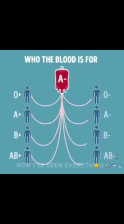 "Today's 14th JUNE  #WorldBloodDonorDay2019 ""Bring a life back to power. Make blood donation your responsibility.""  #WORLDBLOODDONORDAY  Blood is regenerated for few months, but life is not Please donate your blood and save lives #donateblood  #WorldBloodDonorDay"