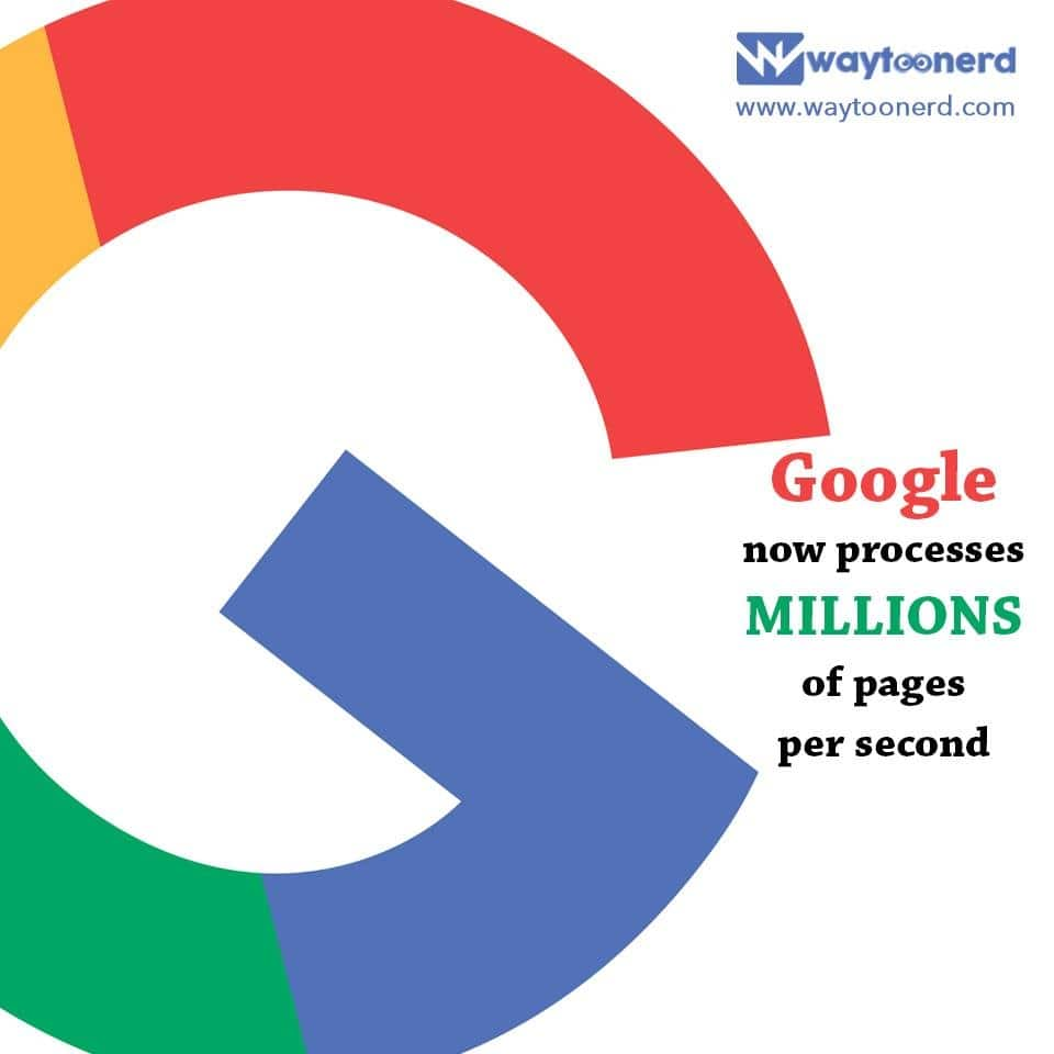 #Google Now Processes millions of #pages per second  www.waytoonerd.com  #technology #tech #electronics #software #computer #gadgets #follow #instatech #geek #gadget #linux #windows #facebook #searchengine #pic #factsdaily #memes #instagood #instagram #followme #googlechrome #quotes #funfacts #amazingfact #seo #socialmedia #india