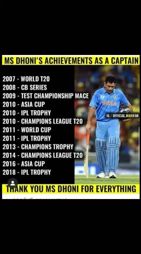 MsDhoni Achievements
