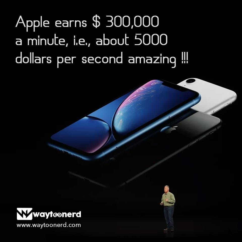 #Apple #Earns $ 300,000 a minute. i,e. About 5000 dollars per second amazing !!!  www.waytoonerd.com  #technology #tech #software #computer #gadgets #follow #android #instatech #technews #dailyfact #didyouknowfacts #quotes #funfacts #true #doyouknow #motivation #awesome #quote #factsonly #iphone #iphonex #ios #applewatch #ipad #macbook #iphonexsmax
