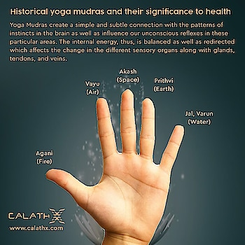 #Historical #Yoga mudras and their #significance to #health  www.calathx.com  #knowledge #facts #didyouknow #generalknowledge #fact #truefacts #fitnessmotivation #fitspo #instagood #wellness #fitnessmodel #fitnessaddict #muscle #strong #diet #instafit #meditation #yogaclass #love #mindfulness #spiritual #spirituality #MondayMotivation #MondayMorning
