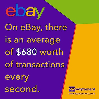 #ebay fact  www.waytoonerd.com  #motivation #digital #google #socialmediamanager #photography #sem #smm #content #media #followme #marketingonline #likeforlike #emailmarketing #youtube #technology #socialmediastrategy #dailyfact #didyouknowfacts #quotes #amazingfact #like #true #doyouknow #interesting #follow #instatech #technews #geek