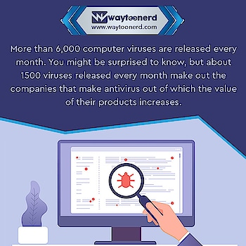 Did you know ?  www.waytoonerd.com  #technology #tech #electronics #software #computer #gadgets #follow #android #instatech #technews #geek #developer #startup #gadget #virus #o #hacking #malware #lifestyle #linux #windows #hackers #kalilinux #cybersecurity #hacker