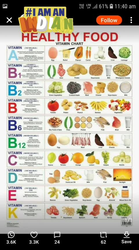 foods benefits