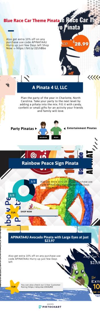 Kids Party Pinatas Online : Buy Pinatas for Kids Party Online https://create.piktochart.com/output/40218798-kids-party-pinatas-online-buy-pinatas-for-kids-party-onlin #party #online #apinata4u #pinatas #kids #sale