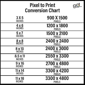 Pixel to Print Conversion Chart #tuesdaymotivation #tuesdaythoughts #tuesdayseIfie #tuesday #graphicdesign #graphicdesigner #graphic_design #print #printmaking #printing #garaphikadijaina #picoftheday