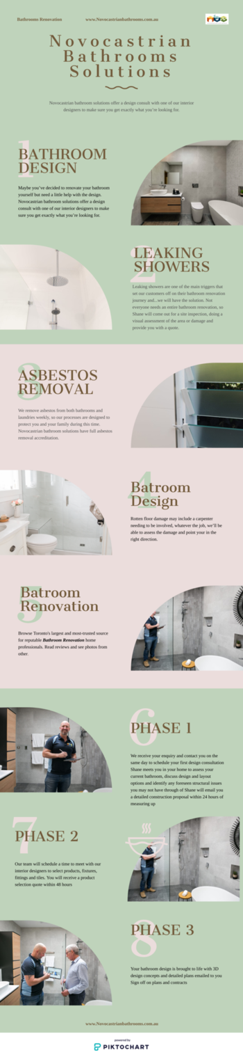 Here at Novocastrian Bathrooms we pride ourselves on part of our service is a Consultation with our Interior Designers to help bring your vision to life. #beforeandafterrenovation #bathroomremodel #bathroomtransformation  https://bit.ly/33GXVi4