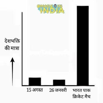Do you agree? 💋😀😀 Love M. #ChefMeghna #indvspak #indvpak #madeinindia #cricket
