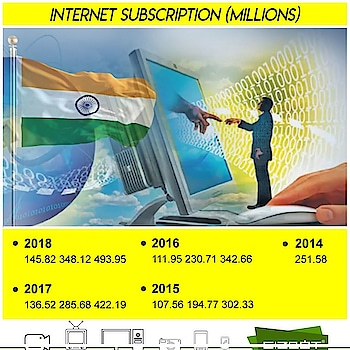 Last 5 years internet subscription number. #stats #internet #subscribe #subscription #india #tech #news #gadgets #online #technology #web #onlinenews #tehnews #technologynews #techlovers #webnews #onlinenews #technologylover#net