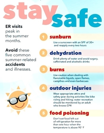 Stay safe in this heated summer, always try to be hydrated and take care of yourself. #summerheat #healthcare #youtuber #stylefromcloset #roposo  #summers