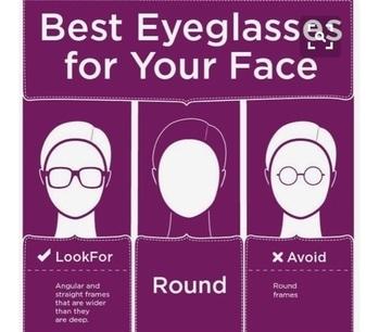 Flattering Frames for every Face Shape#FashionTips#LookBetter#Seeclearer#SimpleTips#SoRoposo#ImageManagementMantras😊
