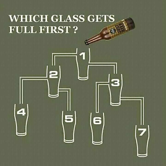 Which glass gets full first Time starts now...