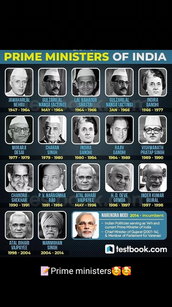Prime Ministers India