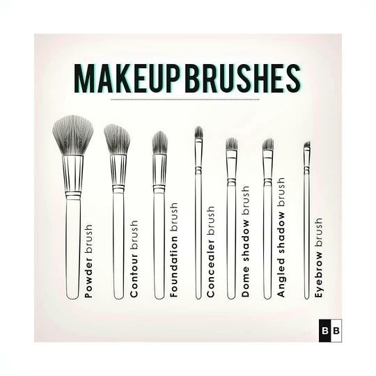 How well do you know your brushes?  #Makeup #MakeupBrushes #AllThingsMakeup #BeBeautiful