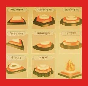 """TYPES OF YAJNA KUND OR DIFFERENT FORMS OF HAVAN KUNDS -  Yajna Kunds are basically a reservoirs of energy or energy centers where all the divinity is invited and invoked. As per the scriptures there are 8 types of Yajna Kunds which are made in a following shapes.  Square or Rectangular, Triangular, Circular, Hexagonal, Octagonal, Lotus-shaped and Yoni Kunda. Some of the common shapes are Chaturakara (Square Yajna Kund), Trikonakara (Triangle Yajna Kund), Ardha Chandrakara (Semi Circle shaped Yajna Kund) & Vrittakara (Circular Shaped Yajna Kund).  The form of the Yajna Kund varies depending on the Sankalpa (Intent), Deity Invoked and Situation & Caste of the Yajamana. You may have seen the Square Shaped Yajna Kund as it is primarily used in the rituals. The square shape Yajna Kund is also called as Chaturastra Kunda or the Kund design made with 4 equal sides.  The Square Shape & is called Chaturstr kund for accomplishment of all work & gaining Siddhis. The Heart shaped Yajna Kund is called Yoni kund designed for desire manifestation like attracting love and getting a child. The Semi Circle shaped Yajna Kund is called Ardha Chandr Kund which is made to gain inner peace and resolve conflicts. It is also for conferring peace in the family, both husband and wife have to offer oblation together. Semi-circular or ArdhaChandrakar meaning Ardha means """"half"""" & Chandra meaning in the shape of the moon. The Triangle shaped Yajna Kund is also called Trikon Kund  which resembles bow & arrow and designed to win over enemies. The Vrut Yajna Kund is circular in shape and designed for world peace and public welfare. The Star shaped Yajna Kund & is called Pushtrkon Kund which is made for win over the seen and unseen enemies. The Yajna Kund with 6 angles is constructed for stopping death. The Padma Kund signifies Lotus and the Yajna Kund is made in Flower shape which is primarily made for attract wealth. Some scriptures also mentions its construction for safety against negative energie"""