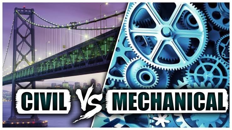 civil engineer & mechanical engineer