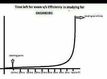 #engineer#bhidu