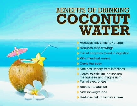 nature has it all.. coconut water has so many benefits and it act as the natural remedy for so many things.. just try to add it daily and replace it with carbohydrates drinks and see the difference by yourself...   #healthyeating #healthyliving #stylefromcloset #roposolove #loveforhealthylife