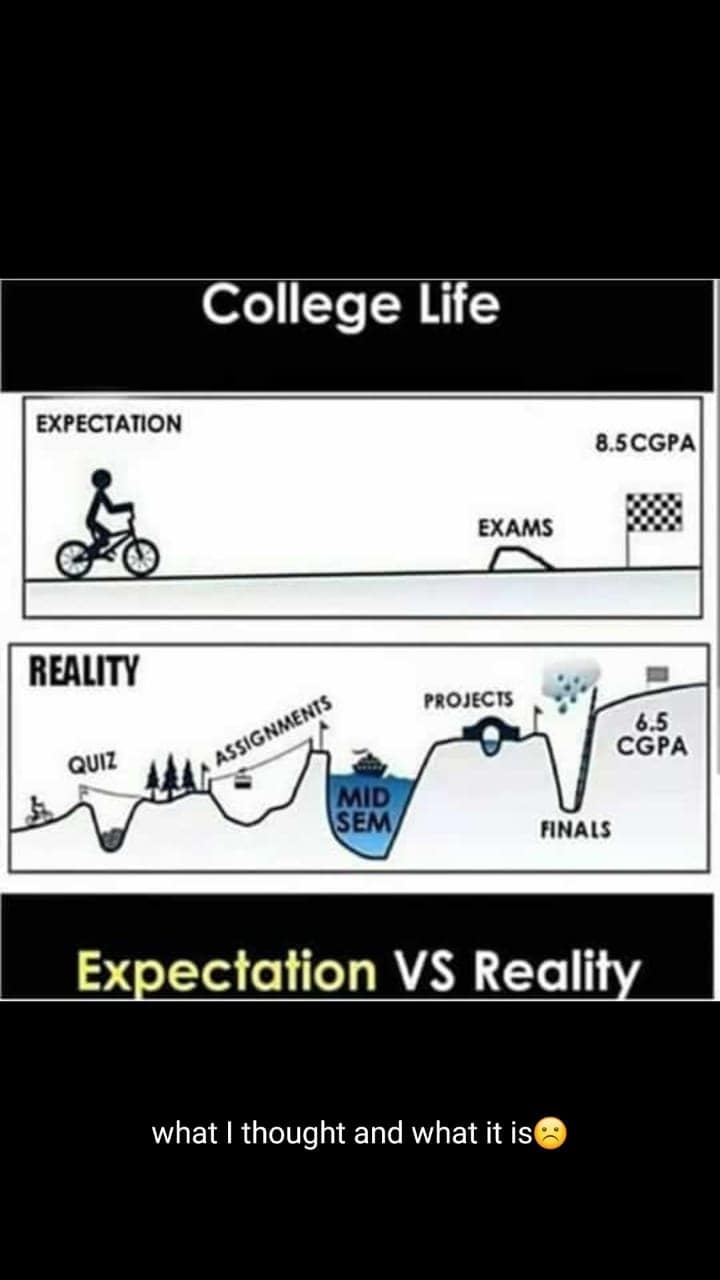 #realty #expectations #reallife #filmlife #roposo #hahatv #beats #roposo-soulful #exams #final
