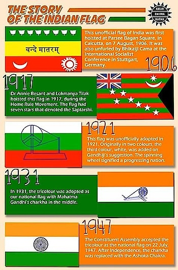 #indianflag  #indianfasion  #proudindian  #loveness  #ropsolover