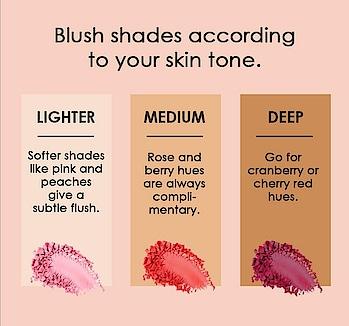☺️☺️☺️☺️#blush #blusher #makeup #makeuptips #tipsandtricks #roposomakeup