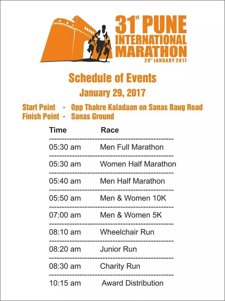#puneblogger #31stinternationalmarathon #stayfit #stayhealthy #healthyliving #runningchallenge #soroposo