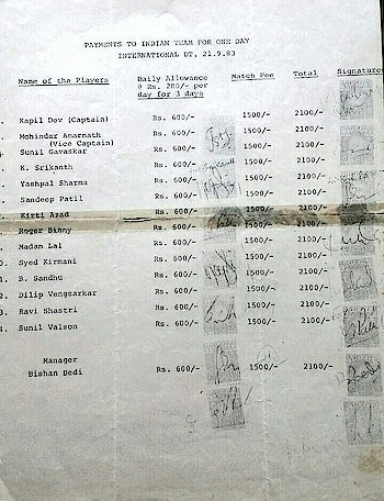salary sheet for Indian players during 1983 world cup,,,   #wcc #cricket #cricketlovers #cricketfever #cricketworldcup