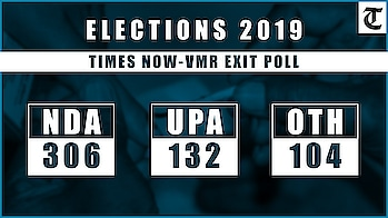 #exitpoll2019 #times_now