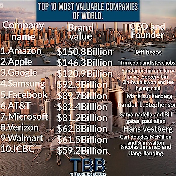 World's top 10 most valuable companies with their brand value and CEO & Founders.  Follow us for more@the.business_builder  #thebusinessbuilder #amazon #apple #google #samsung #facebook #At&t#microsoft #verizon #walmart #icbc  #world #valuable #company #brand #entrepreneur #business #businessman #hustle #grind #success #tbb
