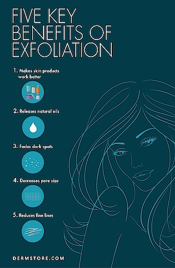 Building up of dead skin cells can result in excess oil and clogged pores,leading to blemishes and acne. Proper exfoliation removes the barrier of dead cells and opens up fresh new cells below. In concise, regular exfoliation will leave our skin looking fresh and healthy. #healthyskin #exfoliation #importance #generatingnewfreshskin