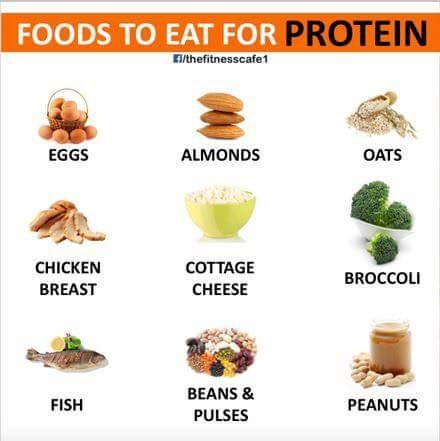 #fitness #fitnessindia #proteins #goodfood #healthyfoodhealthylife #healthyfood