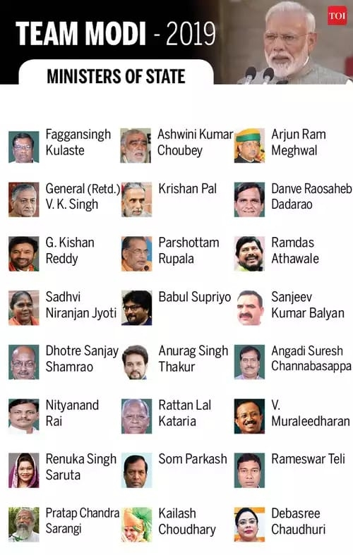 Ministers of states