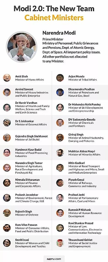 MINISTERS OF NEW GOVERNMENT