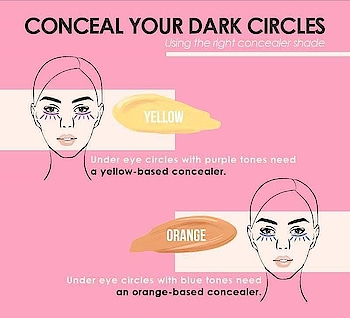 #beauty #ropo-beauty #beautytips #tips #tricks #tipsandtricks #beautytipsandtricks #roposo-beauty #makeuptips #concealer