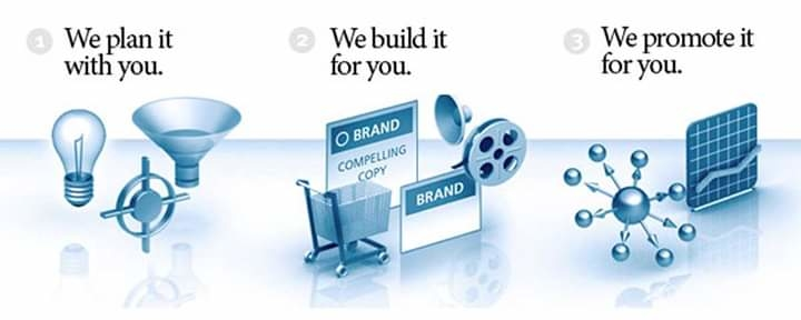 we have a #SoftwareDevelopment company, we develop every kind of softwares and websites with 24x7 customer support and also running an ecommerce website in which we launched a network marketing concept.. #SingleLegPlan #Binary #Mlm #MMM #Ecommerce #ERP/CRM #ICO #CryptoTradingWebsites #HotelManagementSoftware and many more in very convenient rates with additional services.  7017528439